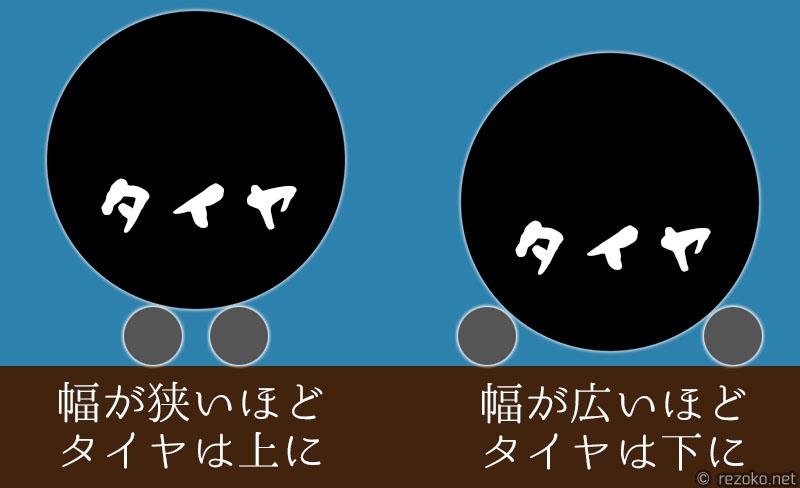 クルピタ丸の解説図